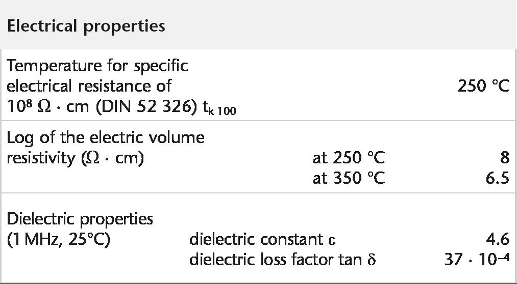 SCH_DURAN_Broschuere_Tabelle_5_Electrical_properties.png